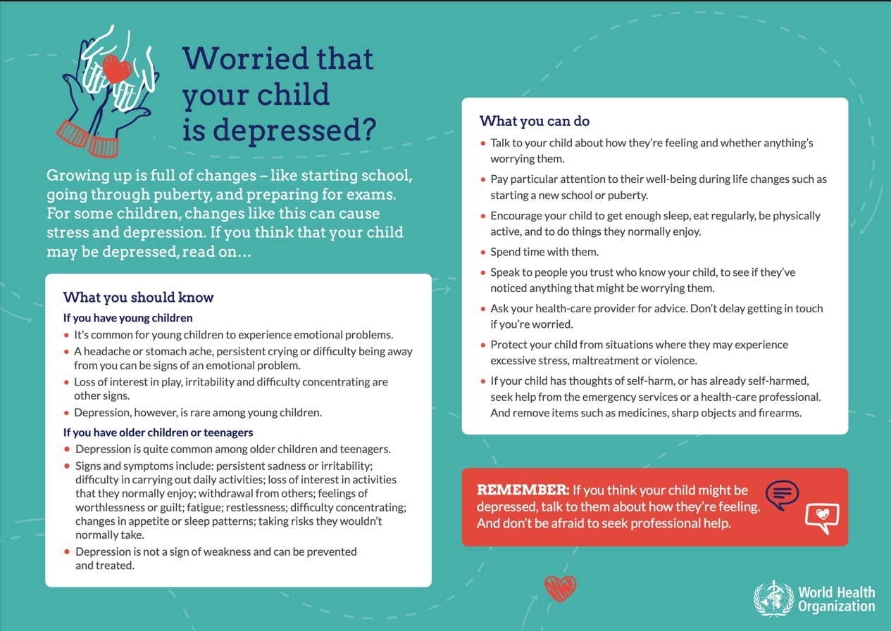 WHO worried your child is depressed information