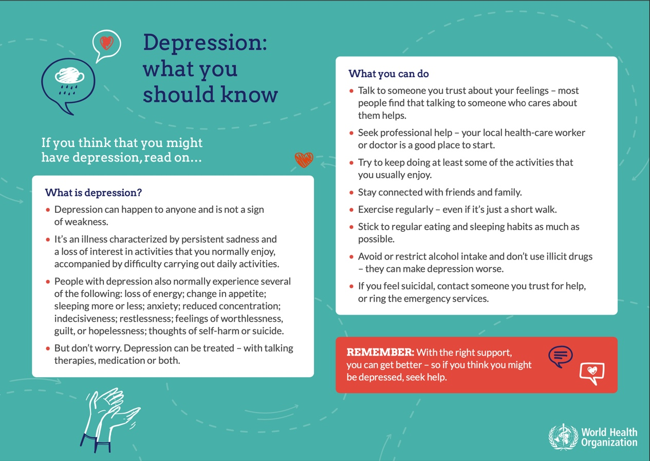 WHO depression information